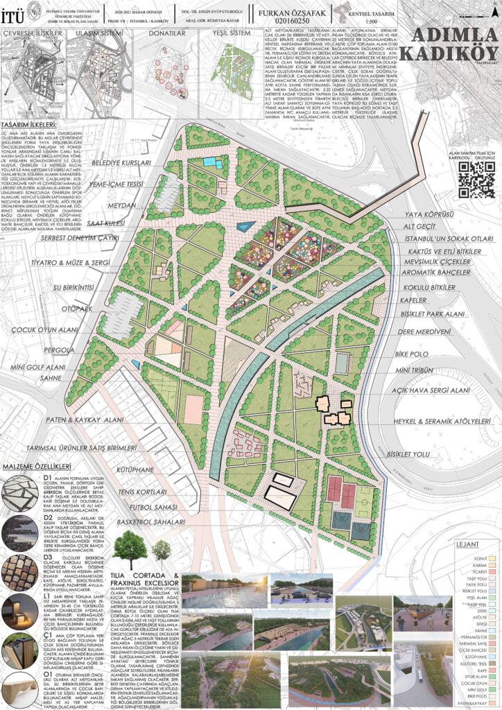 Kadıköy Salıpazarı Alanı Kentsel Tasarım Projesi
